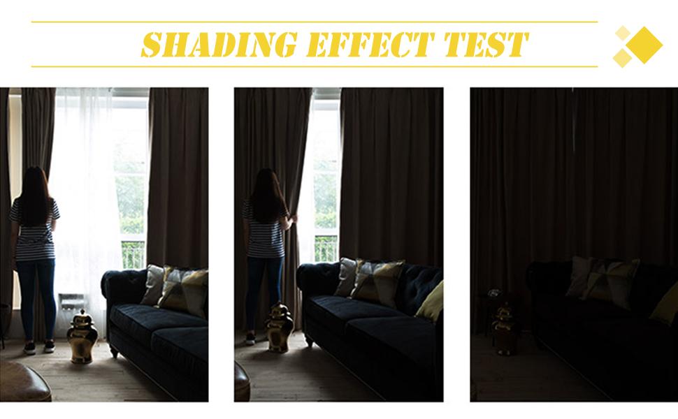 shading test