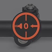 Precision Zero Stop System