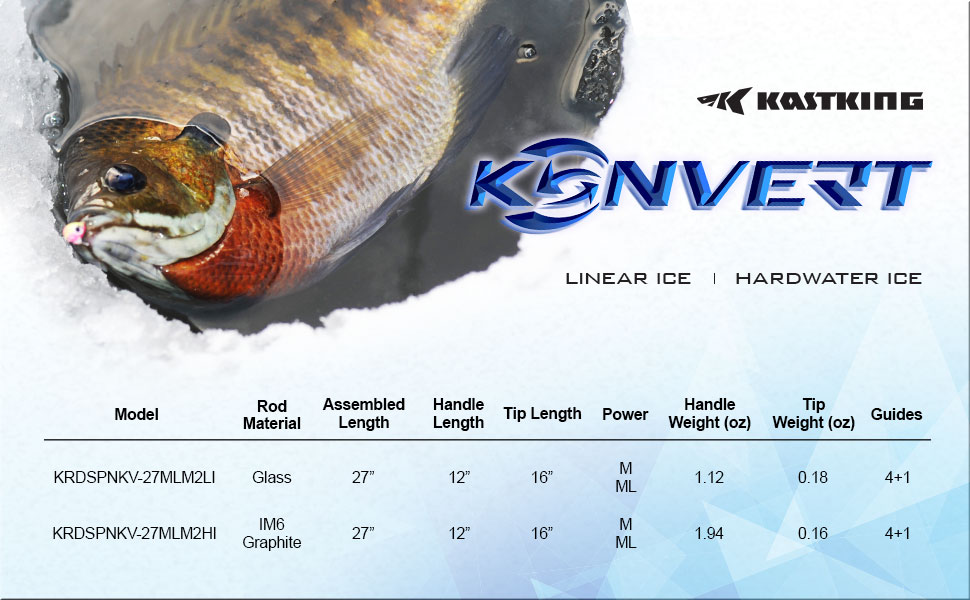 KastKing Kovert Linear & Headwater Ice Rods