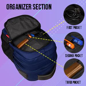 Inner Zipper Pocket