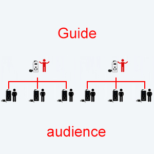 tour guide system
