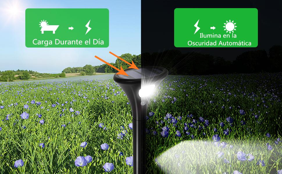 Luces Solares Jardín, Lamparas Solares Exterior con Sensor de Movimien IP65 Impermeable Paisaje Pathway Lámpara Luces de Seguridad para Patio Césped Escaleras (2 Packs): Amazon.es: Iluminación