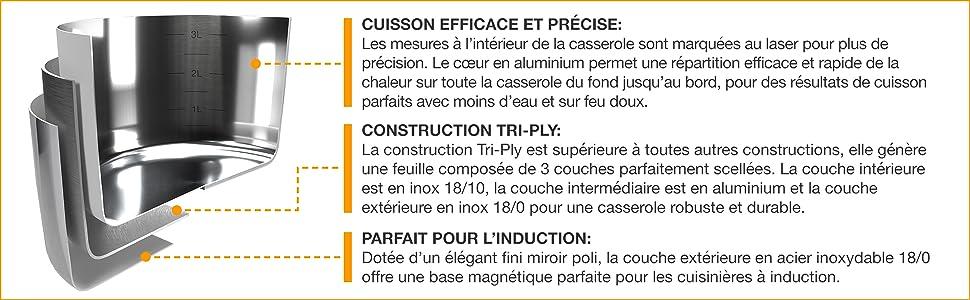 procook elite tri ply construction fabrication trois 3 couches inox acier inoxydable aluminium