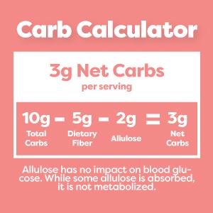 Carb Calculator