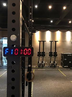 Gym Usage Scenes