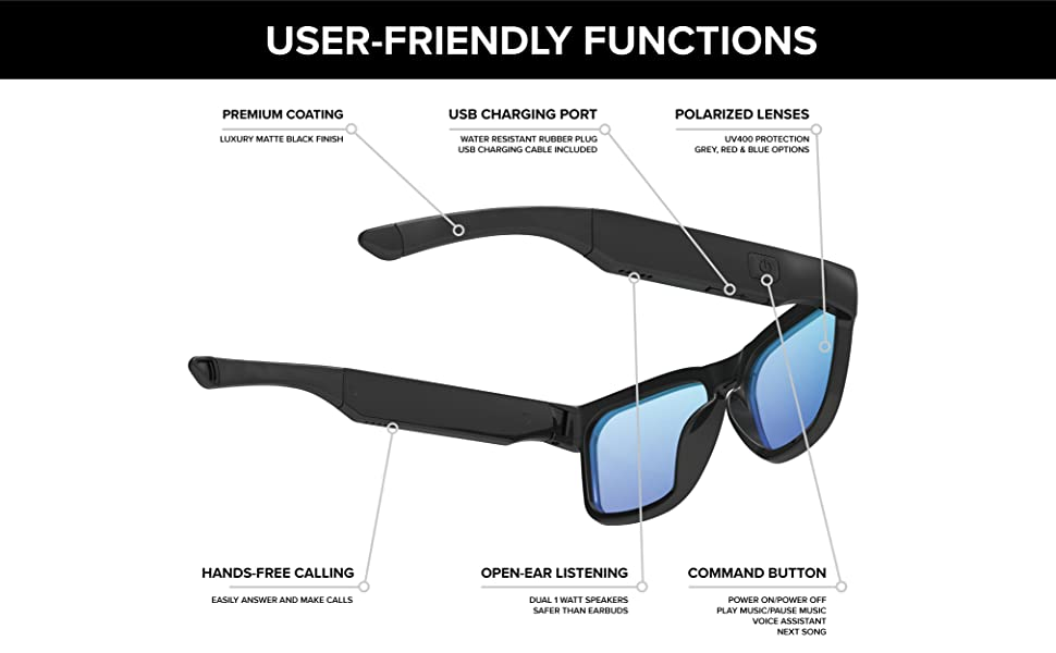 Bluetooth audio glasses diagram. Shows where audio speakers are & polarized lenses