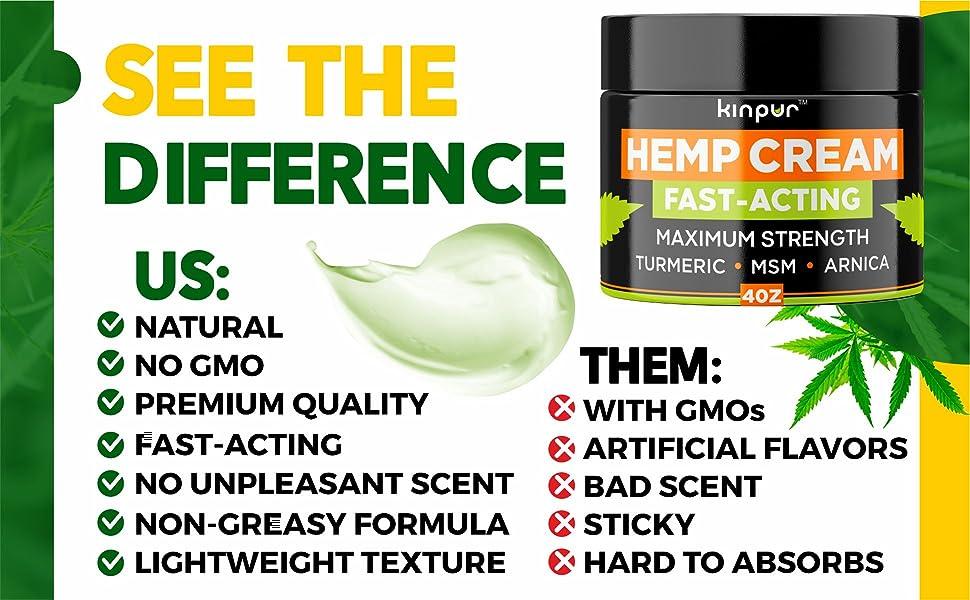 Natural Hemp Cream with MSM, Arnica, Emu Oil, Aloe Vera, Turmeric - Effective Discomfort Elimination