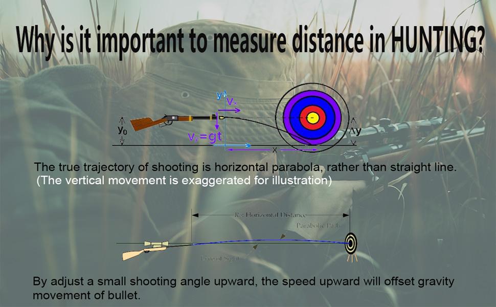 golf / hunting rangefinder