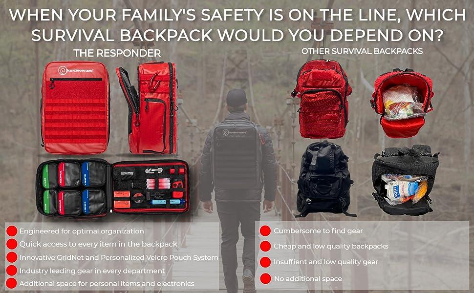 bugout bag survival kit, emergency kits for disaster preparedness family, survival bag