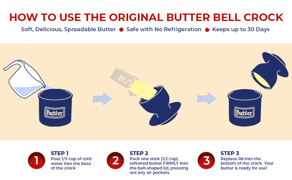 Butter Bell, butter crock, butter dish, butter keeper, butter pot, butter plate, French butter dish