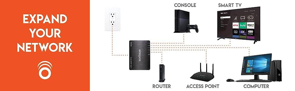 Ethernet switch Gigabit network 8 5 hub netgear poe internet splitter 4 port unmanaged tp link cisco