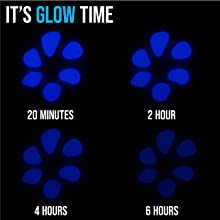 its glow time 2 hours 20 minutes