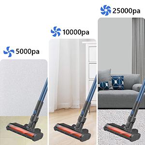 powerful cordless vacuum cleaner