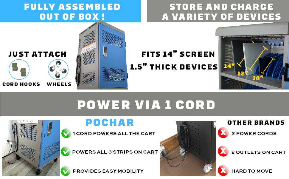 POCHAR_30unitChargingCartForLaptopsAndTablets