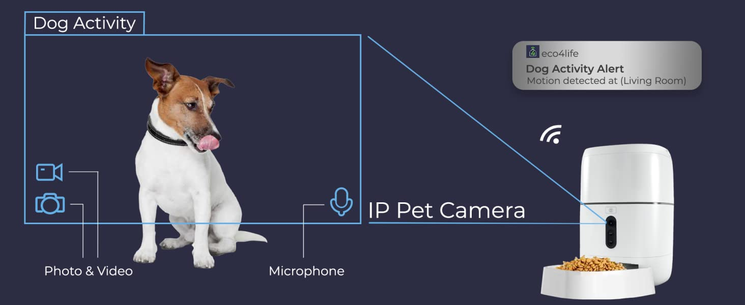 eco4life automatic pet feeder with camera IP pet camera