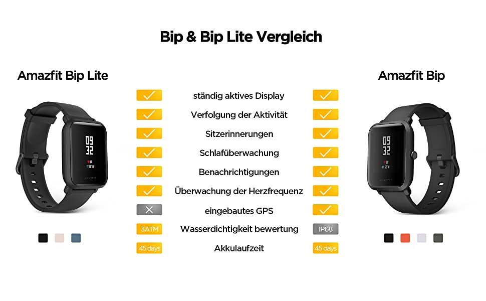Amazfit Smartwatch Bip Lite Sportuhr Fitness Armbanduhr 5