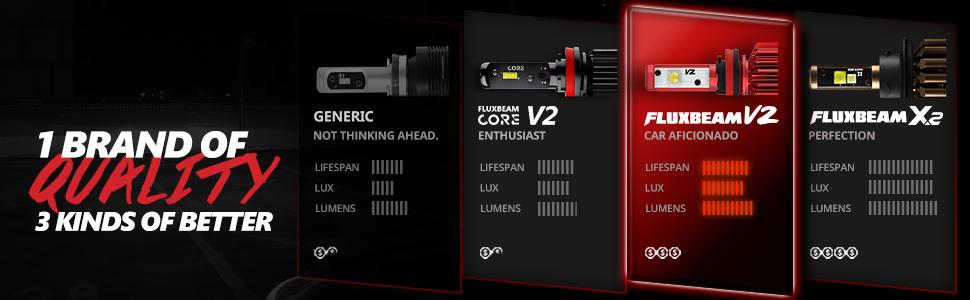 opt7 opt op7 FluxBeam V2 LED headlight kit