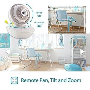 remote pan tilt zoom