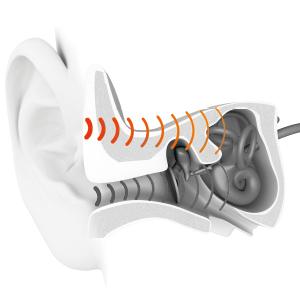 Principe du casque à conduction osseuse