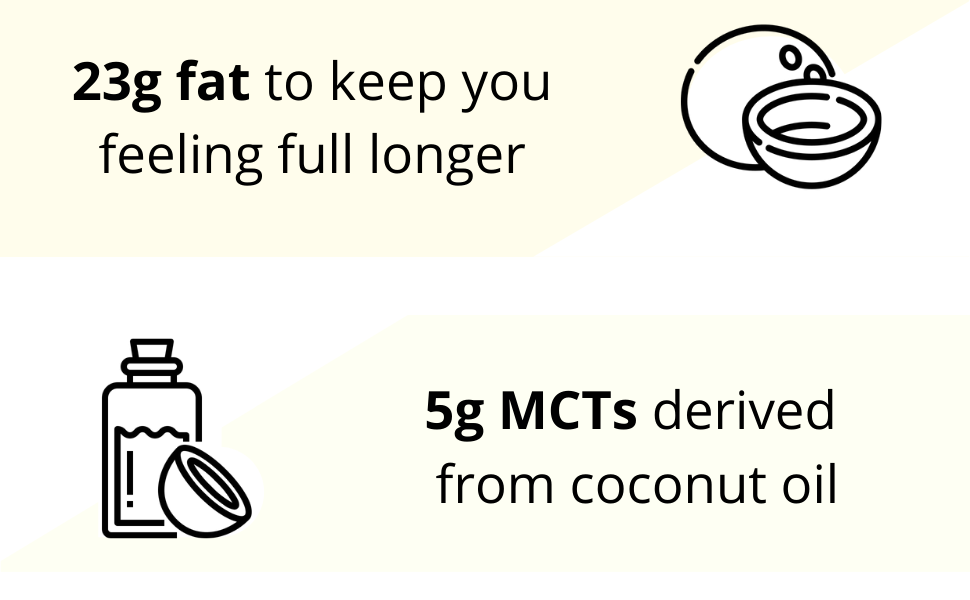 keto fats and MCTs