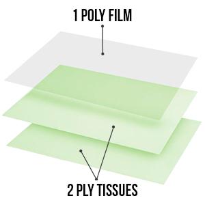 3 ply dental bibs waterproof