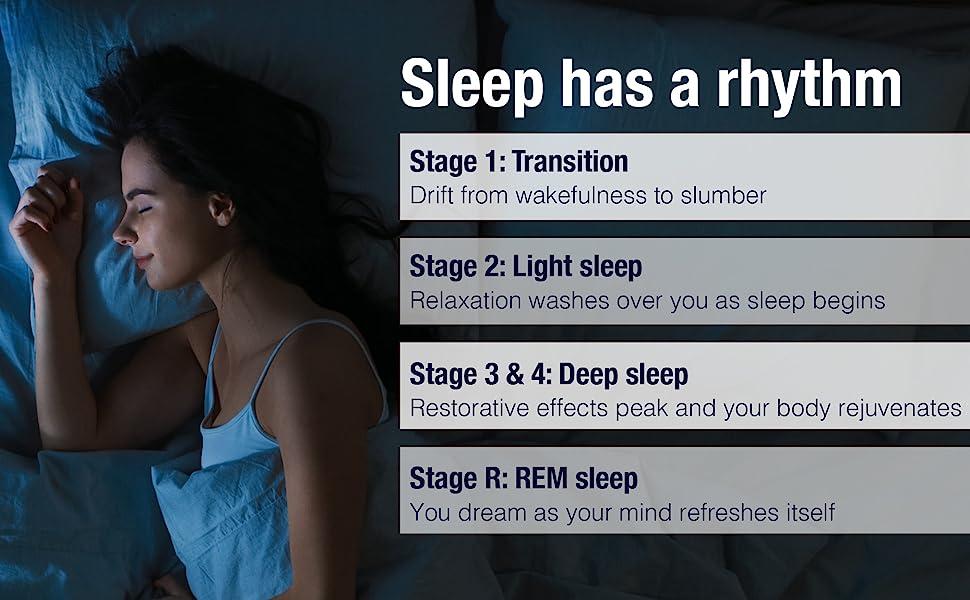 Sleep has a rhythm