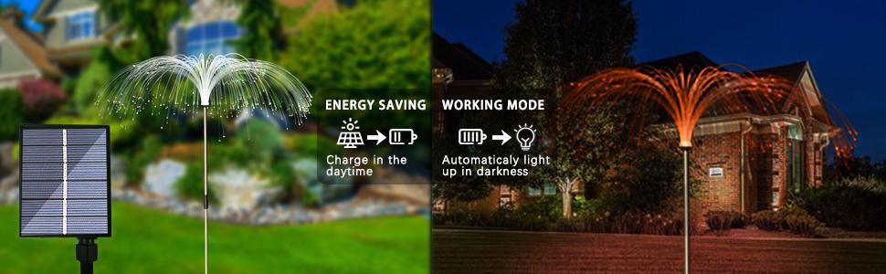 Upgraded Solar Garden Lights Outdoor