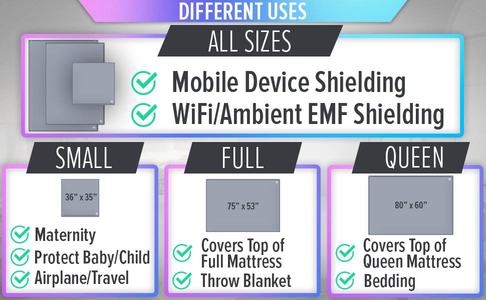 EMF amp; 5G Shielding Blanket Size Comparison