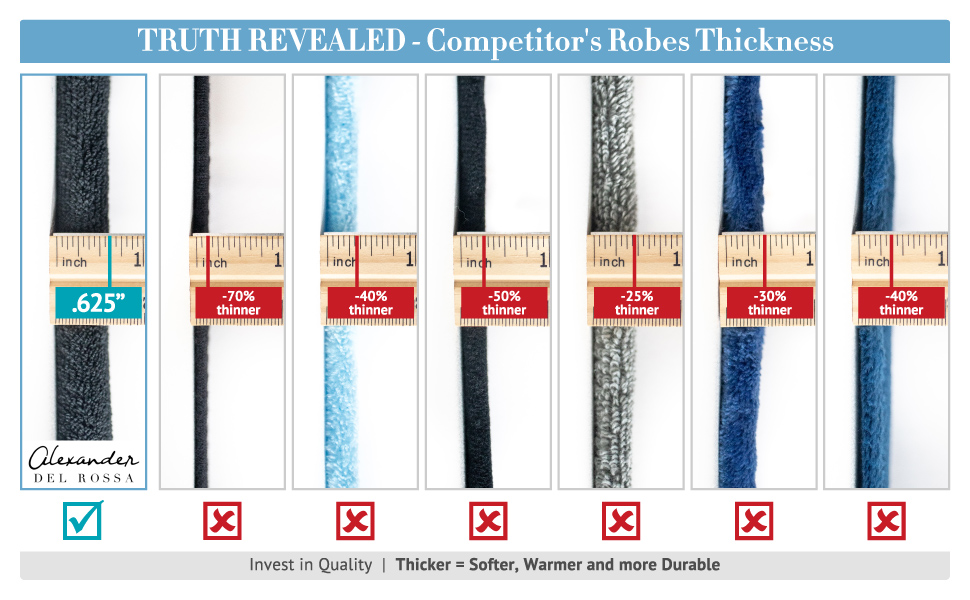 robe thickness