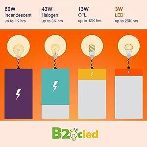 40w light bulbs