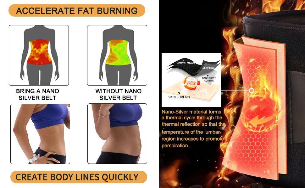 LBW Sweat Waist Trainer Belt for Women Men Waist Trimmers Belt Stomach Wrap