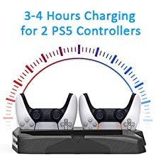 ps5 charging stand
