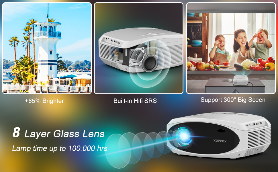 wifi projector bluetooth