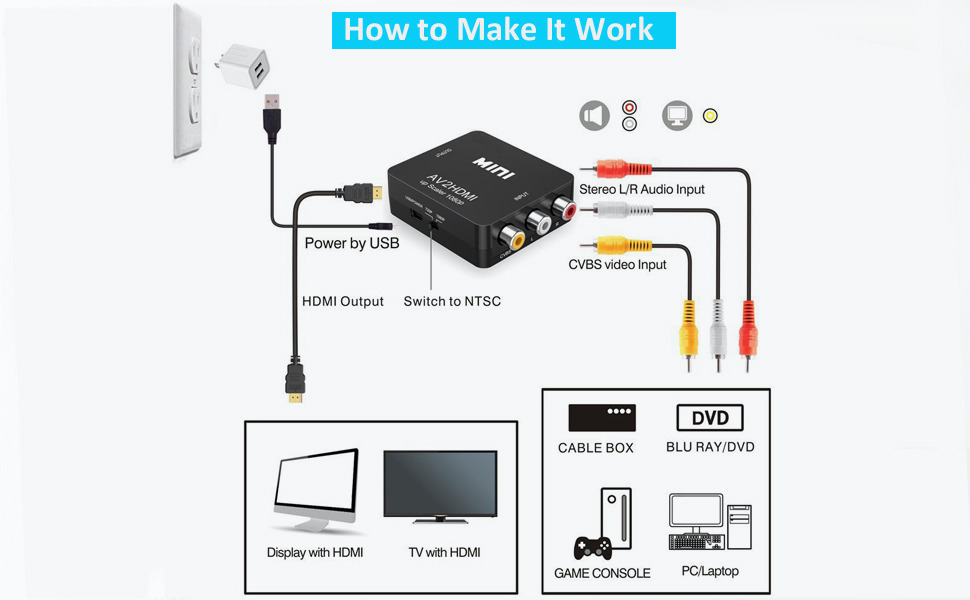 Mini Usb To Rca Wiring Diagram from m.media-amazon.com