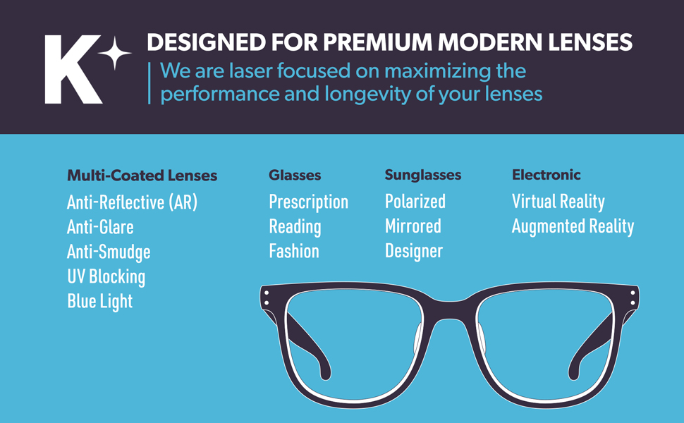 Designed for Premium Modern Lenses