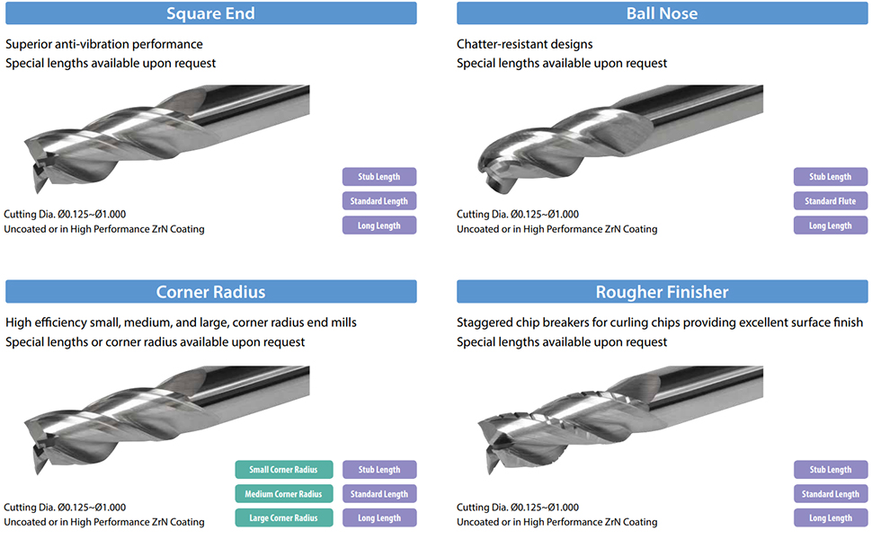 Kyocera 1771-10000.1250CR2 Right Hand Spiral//Medium Helix 1.250 Length of Cut Series 1771 Atlas Uncoated Stub Length Solid Round High Performance Corner Radius End Mill 1 Cut Dia 3 Flute