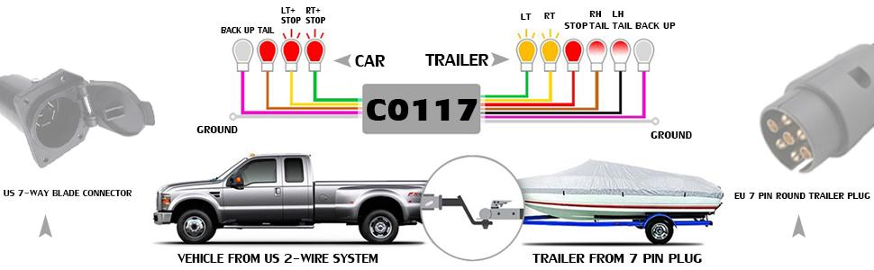 7 Pin Round Trailer Plug Wiring Diagram from m.media-amazon.com