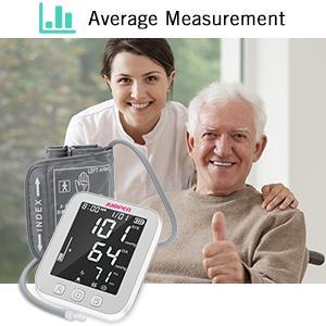 Average Measurement