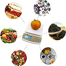 Multipurpose Scale – A Must Have in Every Kitchen