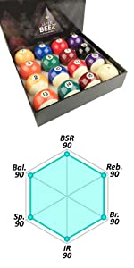 pro pool ball