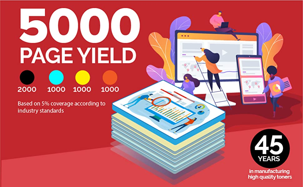 """Graphic showing digital and printing tools with text that reads """"5000 Page Yield"""""""