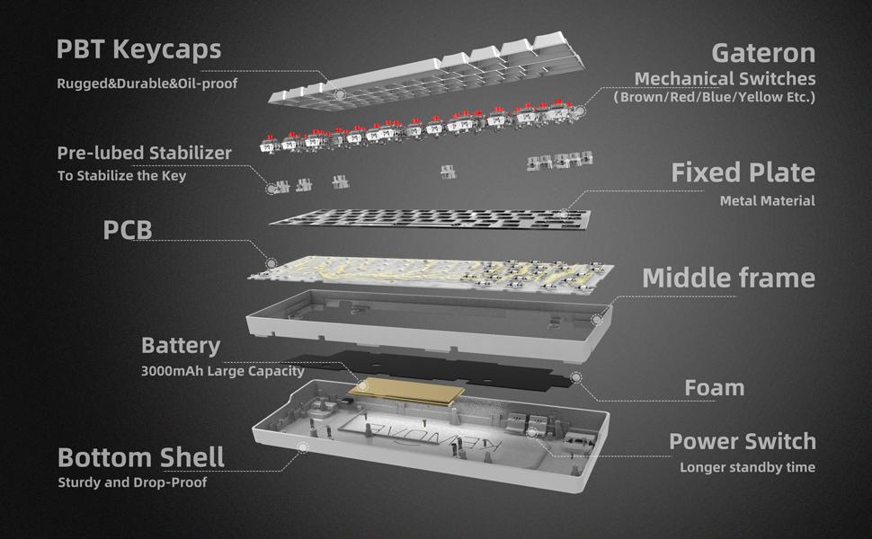 Keyboard structure pcb pre lubed stabilizer foam big battery