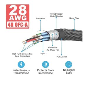 28awg ofc cable