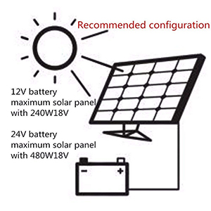 Solar USB Charge Controller