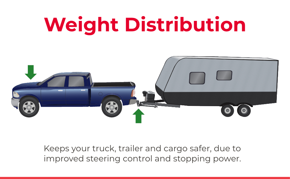 fw, weight distribution