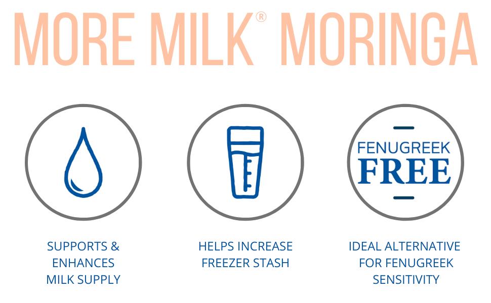 Increase milk supply