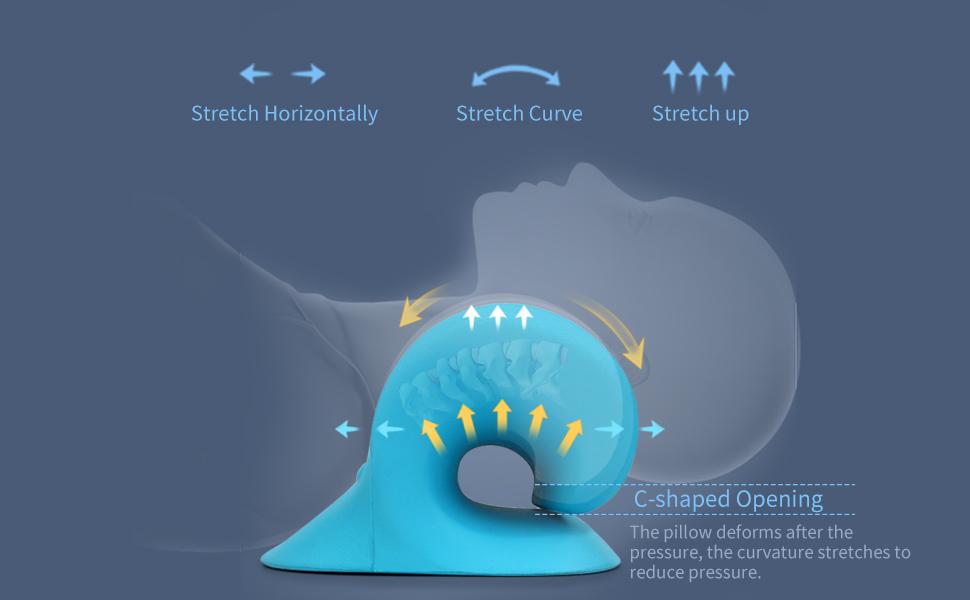 Restcloud P.health Neck and Shoulder Pillow