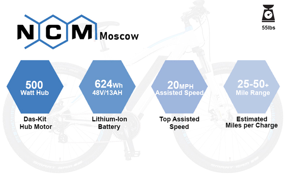 NCM Specs at a glance