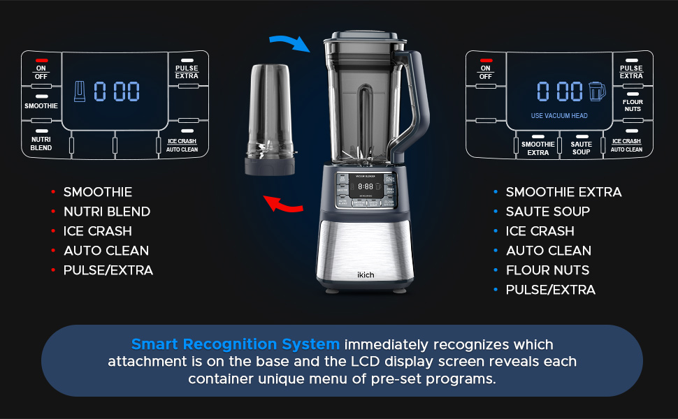 Smart Recognition System