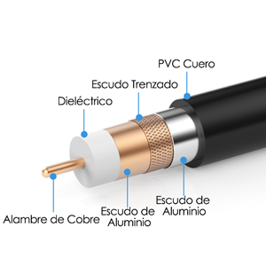 TICTID Antena TV Interior, Antena TV Portátil HDTV Digital con Amplificador de Señal Inteligente, Soporte 4K 1080 HD/VHF/UHF, Apto para Todos los ...